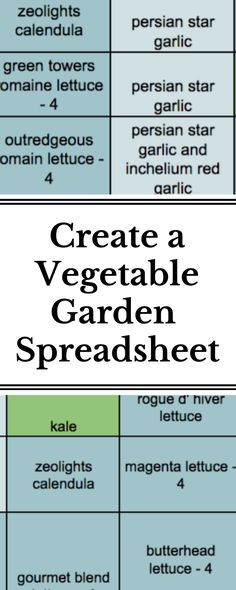 Why and How to Garden Map Gardens and Plants - how to create a spreadsheet