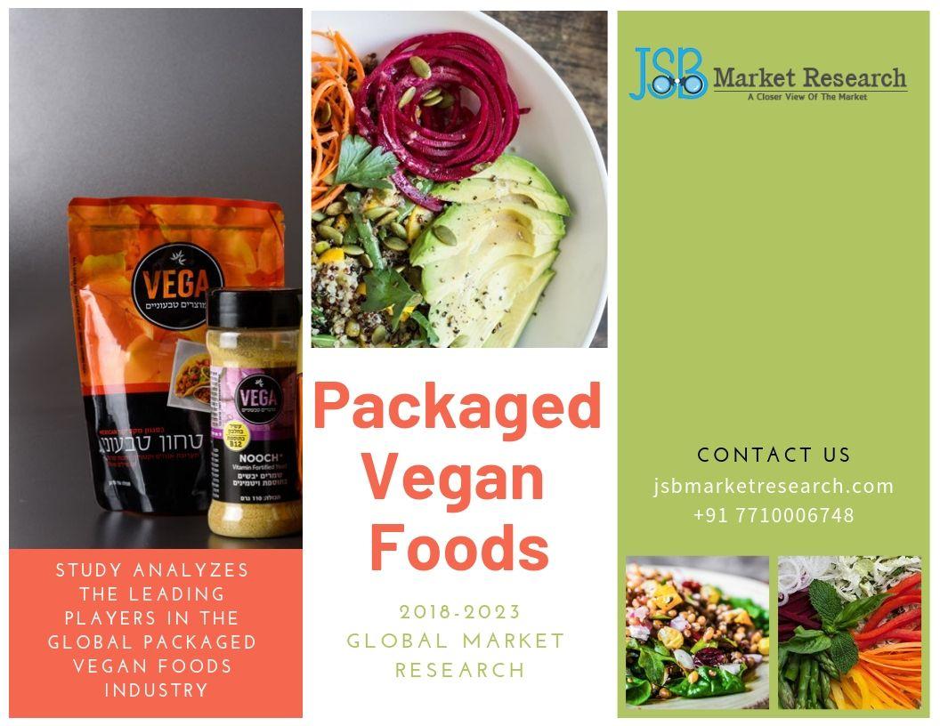 Vegan food culture has been into news acting as a social