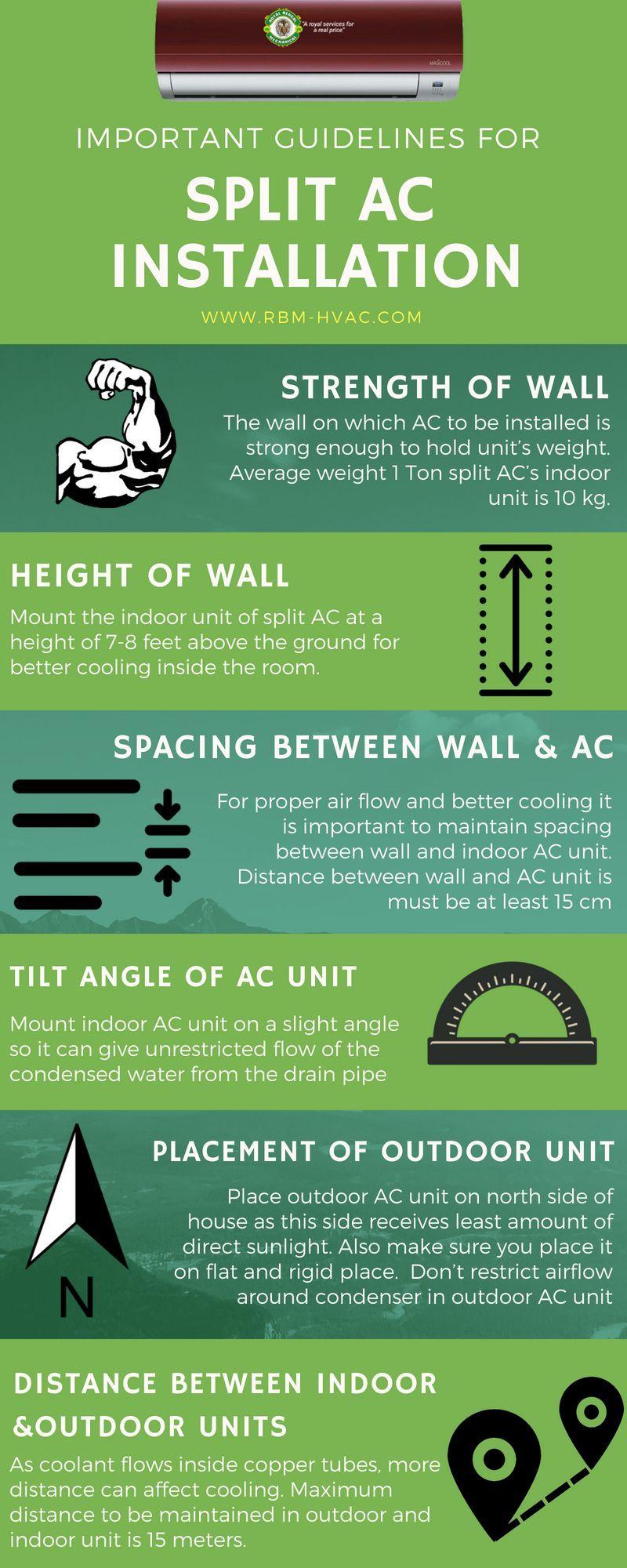 Split AC Installation Guidelines splitacinstallation