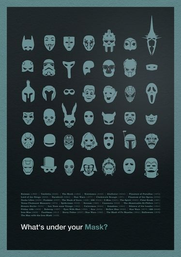 What's under your Mask? on the Behance Network