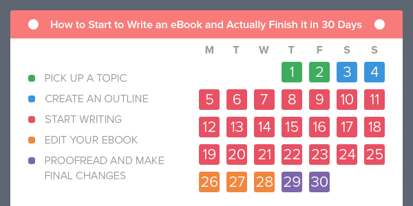 How to Start to Write an eBook and Actually Finish it in 30 Days