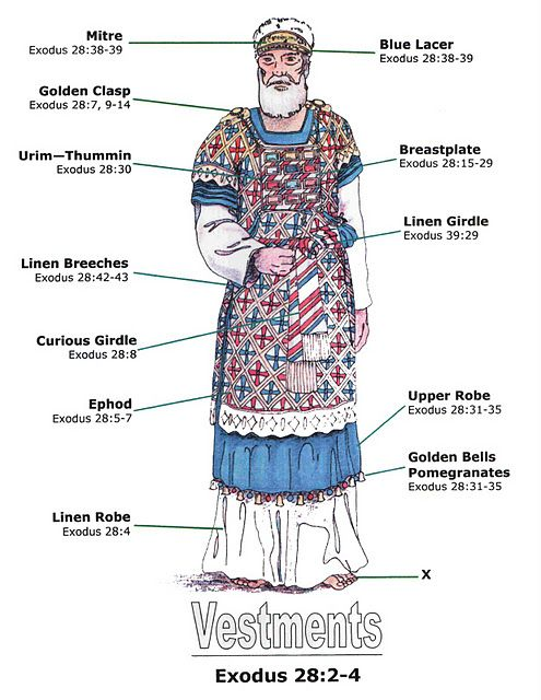 garment of holiness garments in the bible