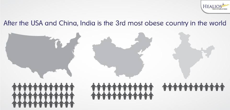 who has the most obese country