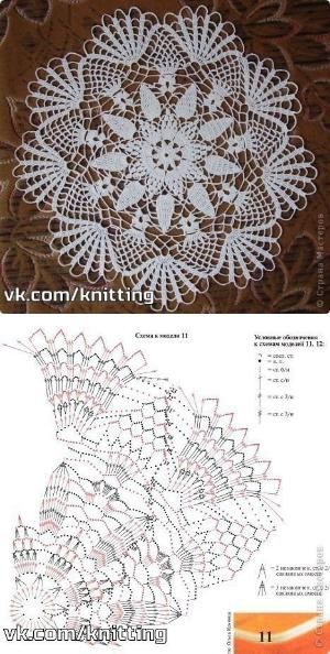 Lace Crochet Doily...<3 Deniz <3 by kari #crochetdoilies