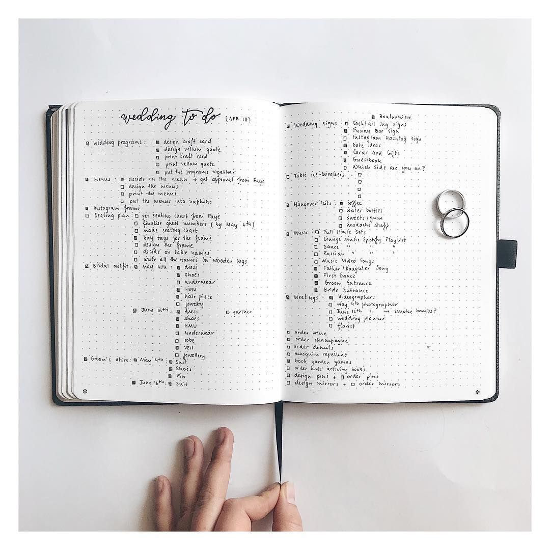 bullet journal wedding task list the bullet journey