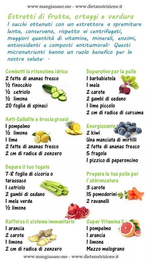 ricette di estratti di frutta e verdura per dimagrire