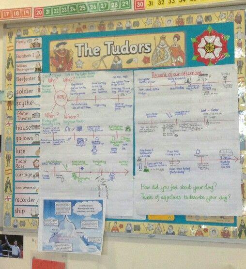 building skeletons essay Free essay: meagan conrad ant-103 rough draft march 16, 2012  enar 335  building construction 3 precast skeleton.