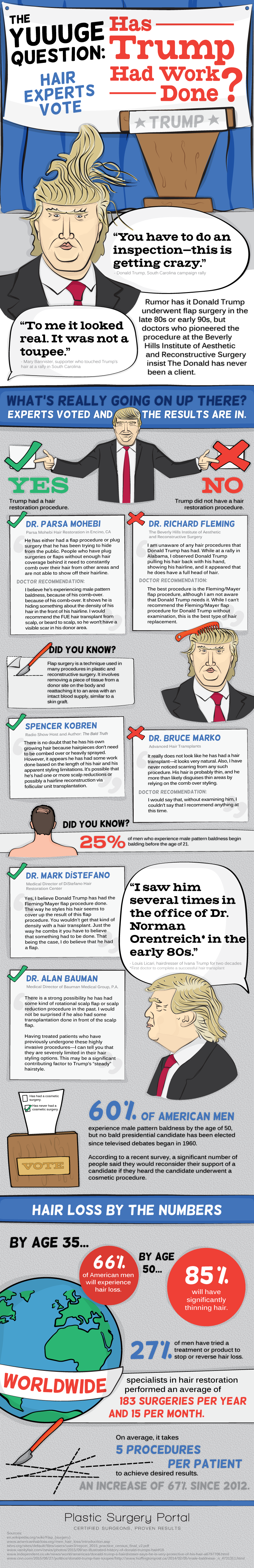 Has Donald Trump Had Hair Work Done? You Decide? #infographic