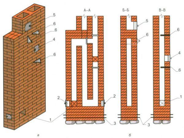 схема кладки печи отопления