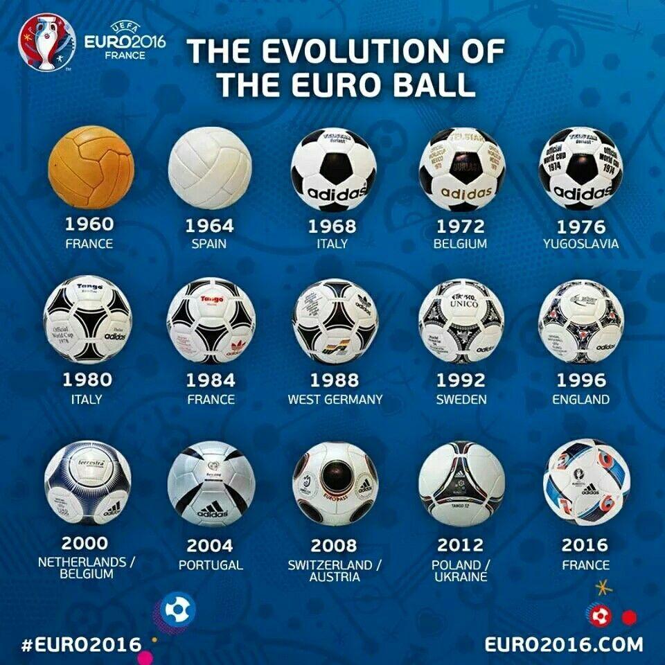 EURO2016 Balones oficiales del torneo
