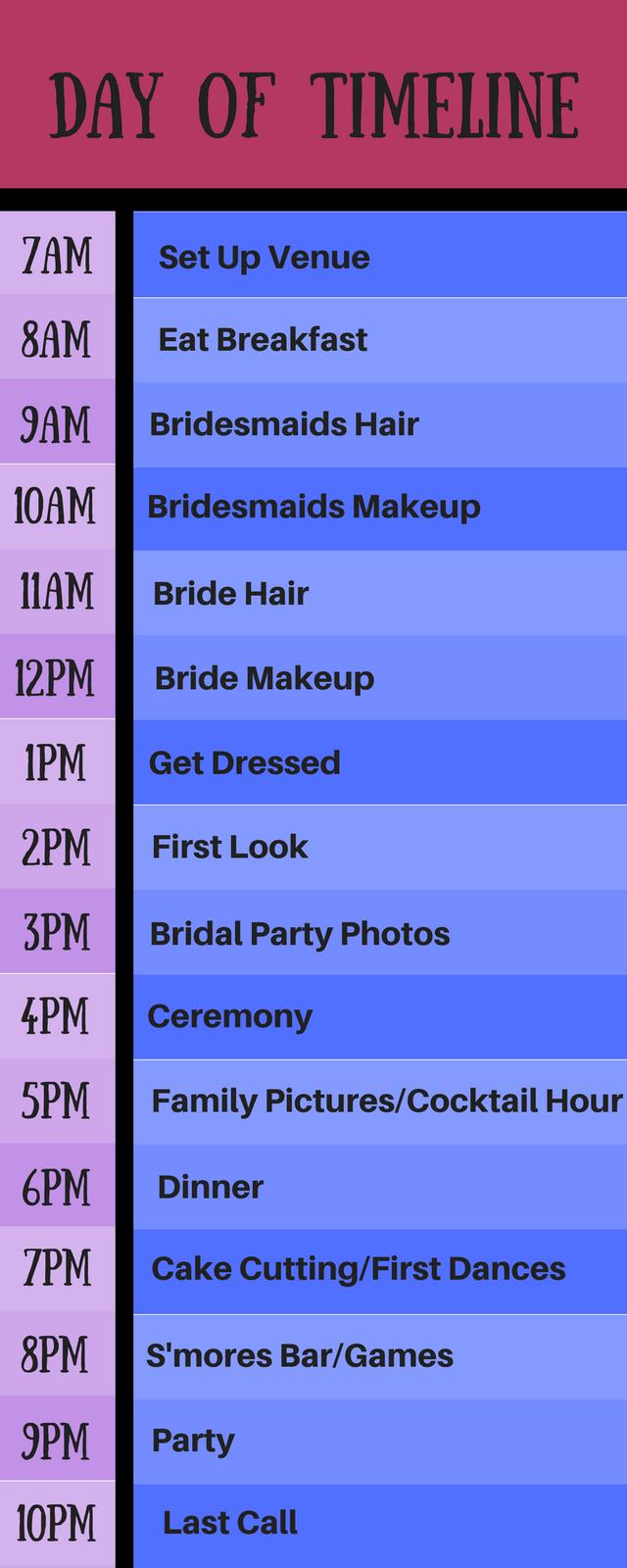 Nice Wedding Reception Order Of Events Timeline Sketch Blue
