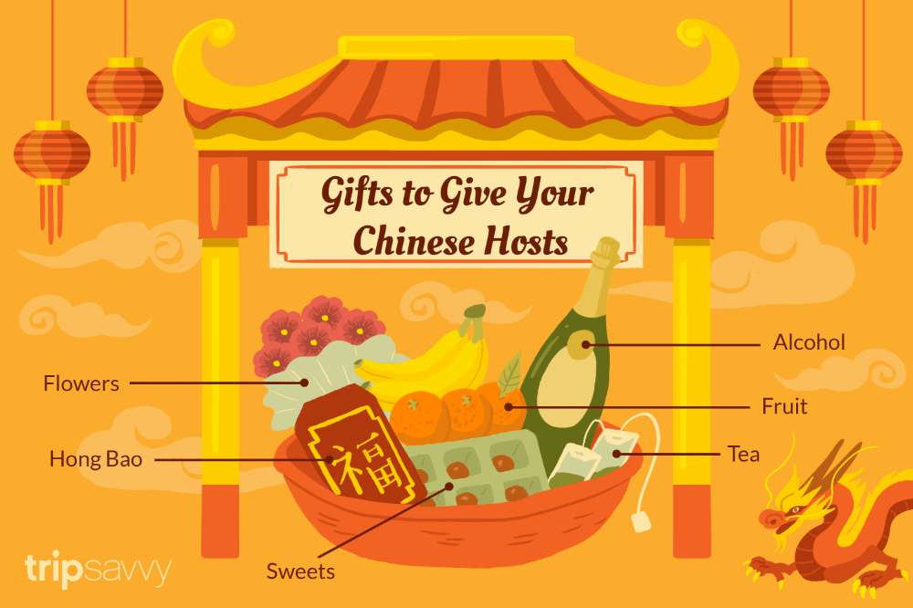 Traditional and Creative Chinese New Year Gifts in 2020