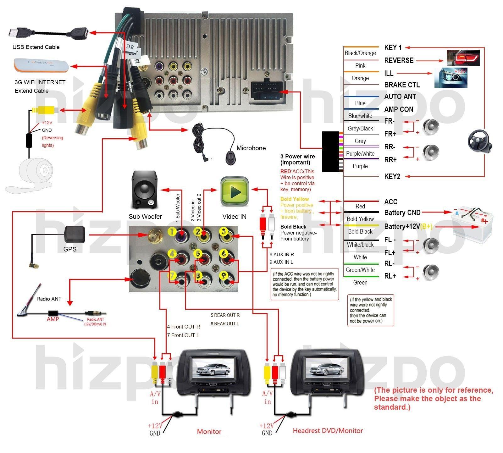 Ouku Car Stereo Wiring Diagram Diagram Diagramtemplate