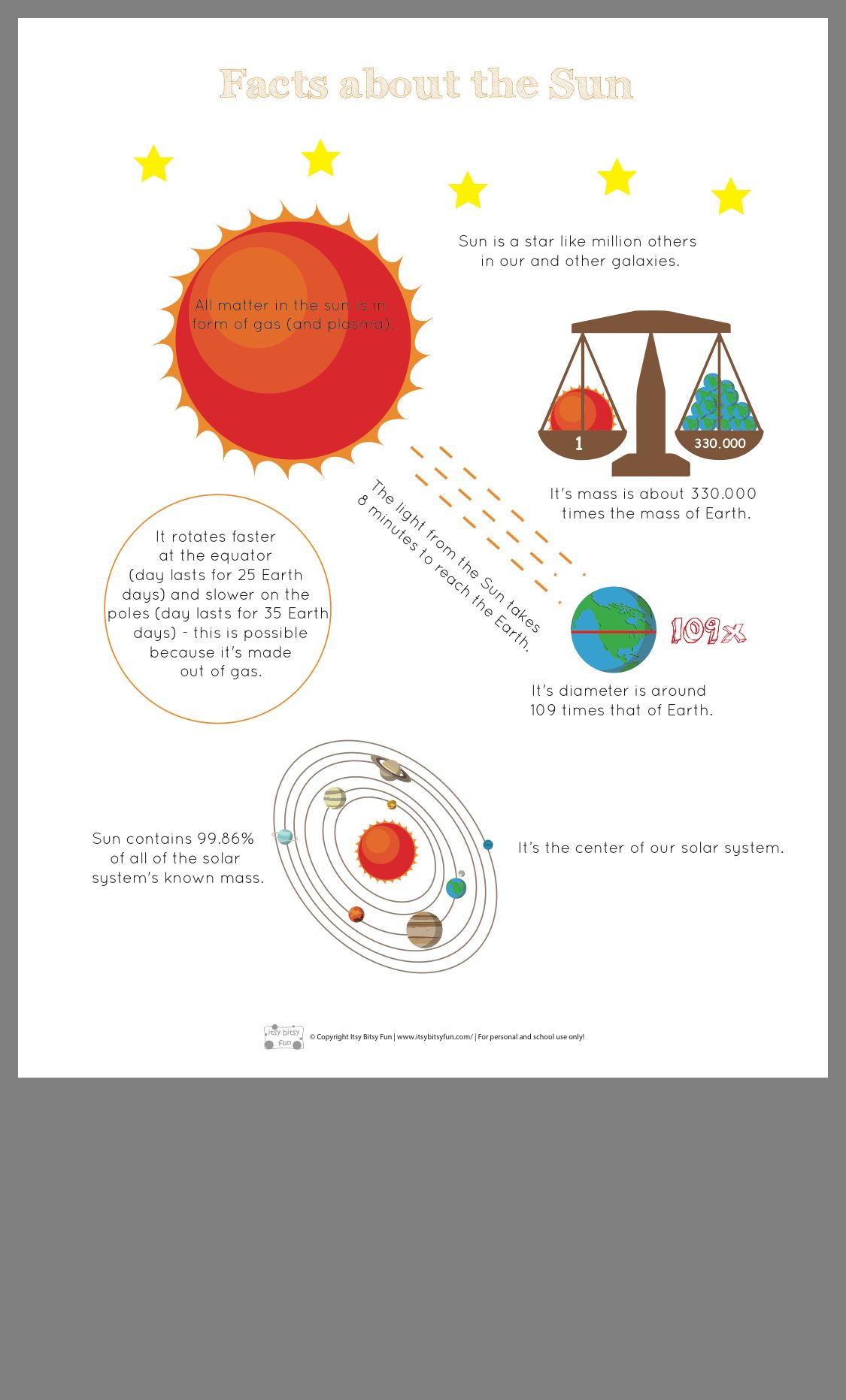 Pin By Abrams On Solar System Worksheets