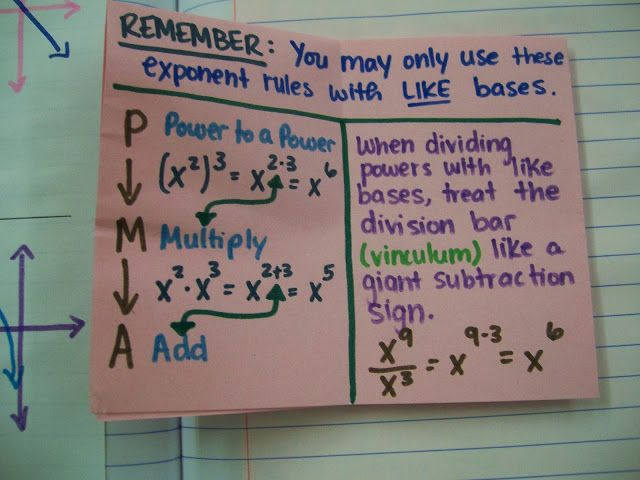 Math = Love: Algebra 2 INB Pages - Exponential Functions