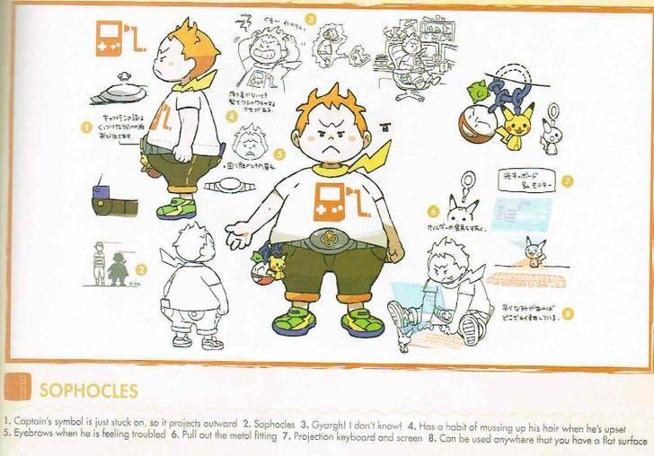 Pokemon Sunmoon Character Concept Arts Part 1 The Art Of