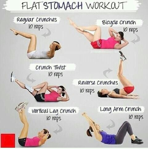 EXERCISES FOR A FLAT STOMACH EPUB