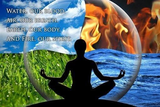 YOGA woman and the 4 ELEMENTS inspirational poster SYMBOLIC spiritual 24X36