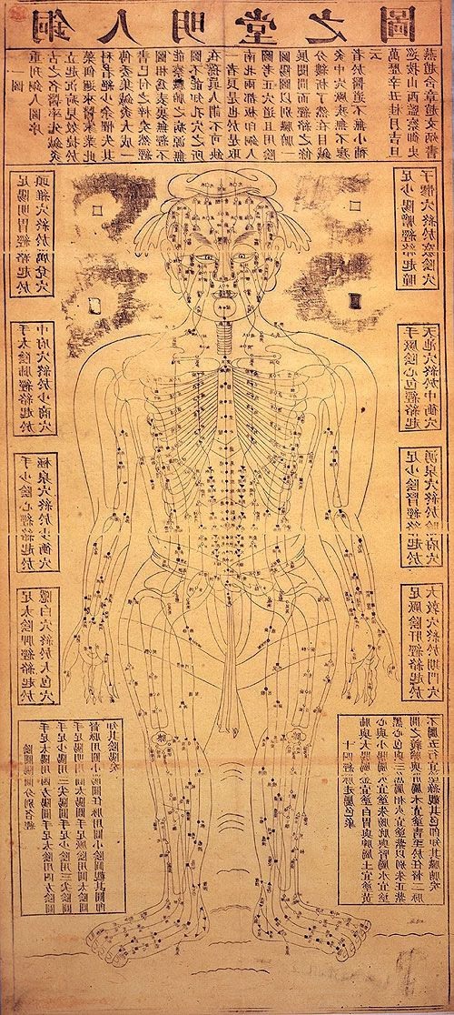 an analysis of acupuncture a chinese medical practice Evidence based medicine [ebm] is, according to the definition presented in sackett's article of 1996, the meticulous, precise and prudent use - in clinical procedures- of best possible scientific evidences concerning the efficiency, effectiveness and safety of a given therapy.