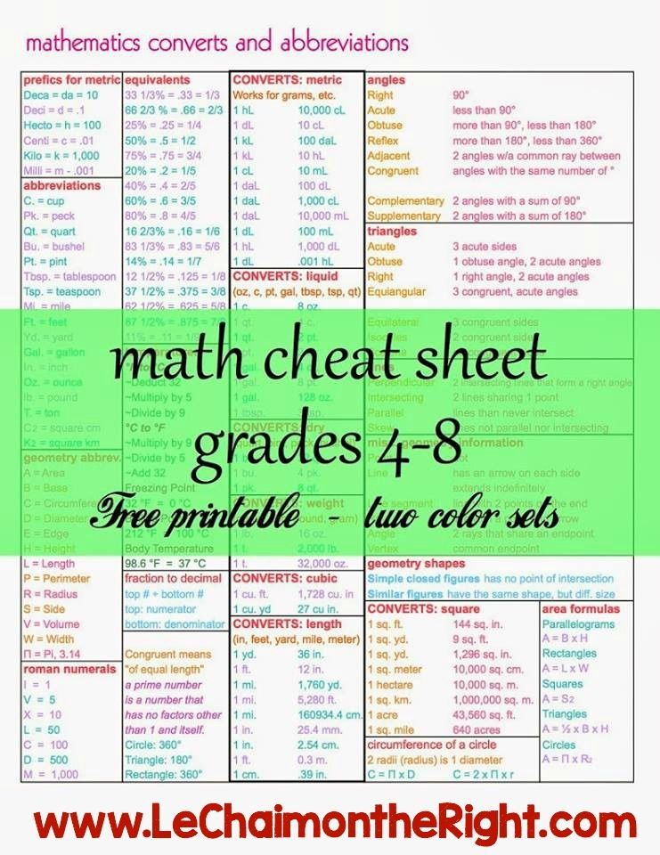 Math Cheat Sheet  Anyways Here Are Some Free Math Printables To