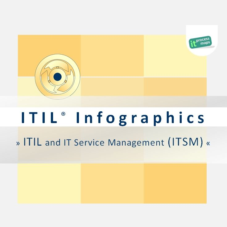 Infographics Itil The Infrastructure Library And It Service
