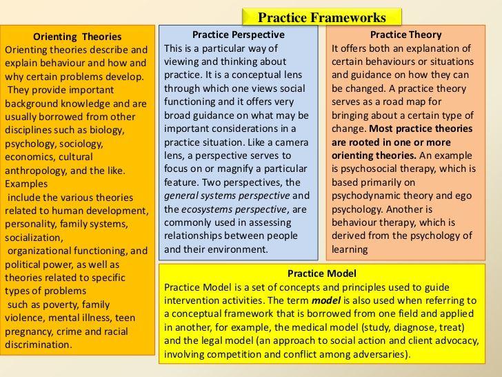 Theories of Social Work Social work, Social work