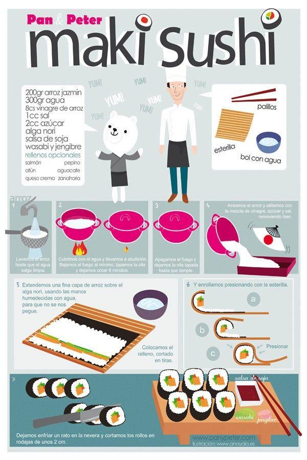 Receta de Maki #sushi paso a paso