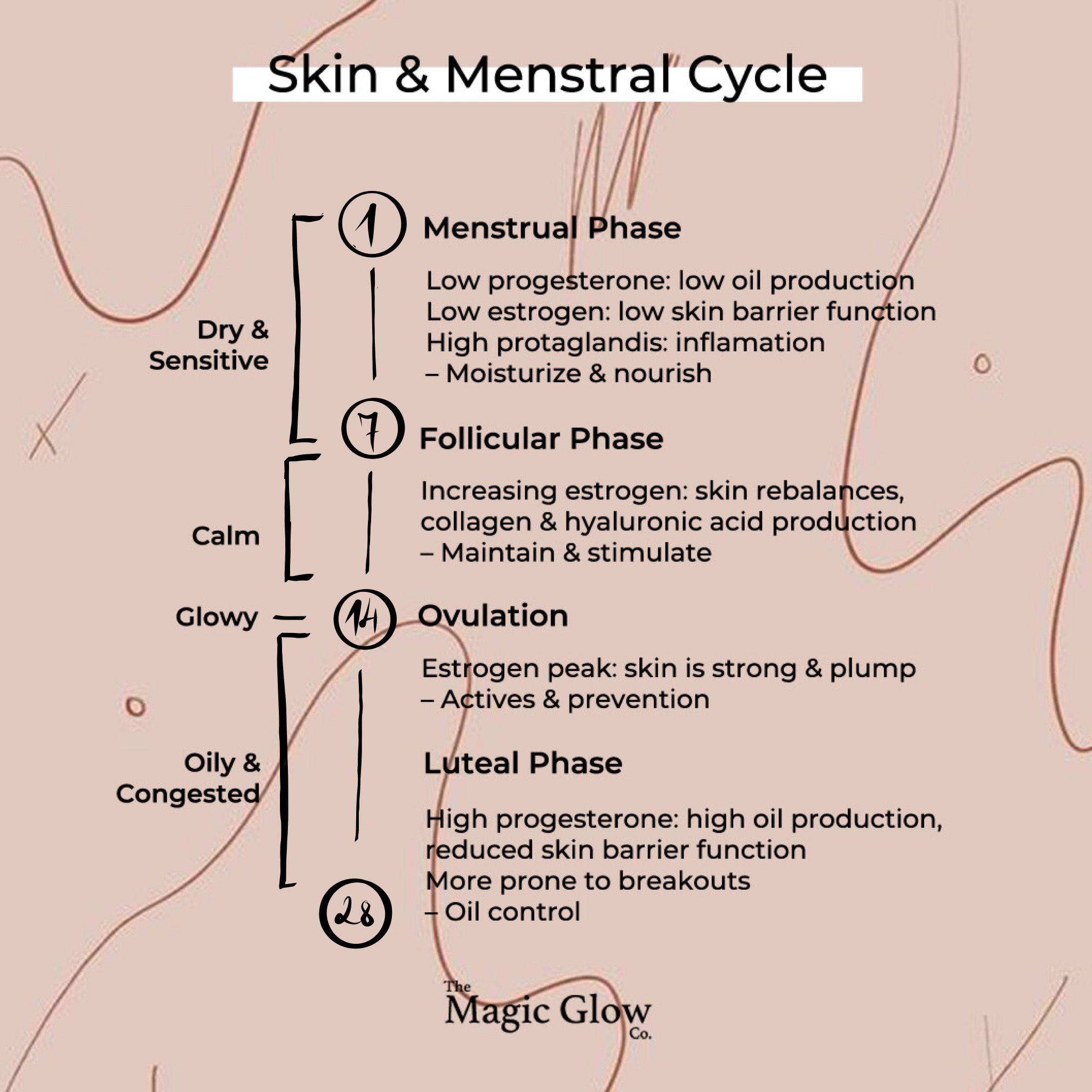 The Magic Glow Co. Online Kbeauty & Korean Skin Care