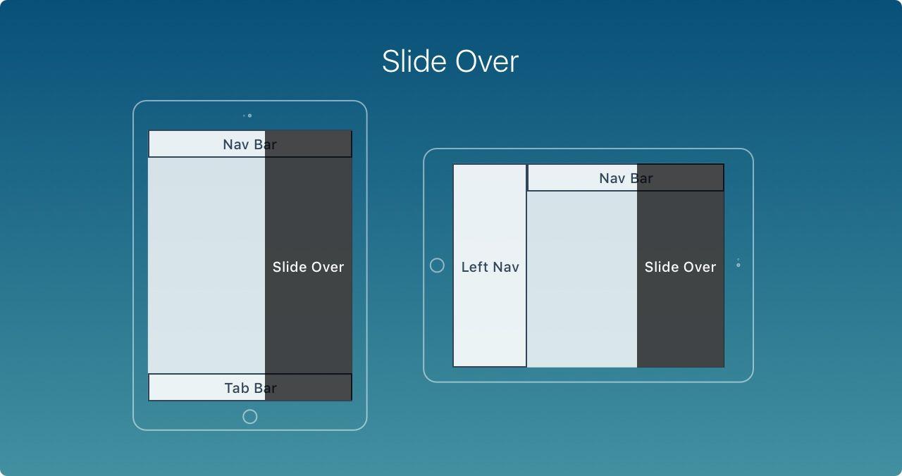 디자인 + 코드 - iPhone 및 iPad 용 iOS의 9 설계 지침