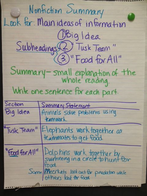 Reading and Summarizing Nonfiction: Coding the Text