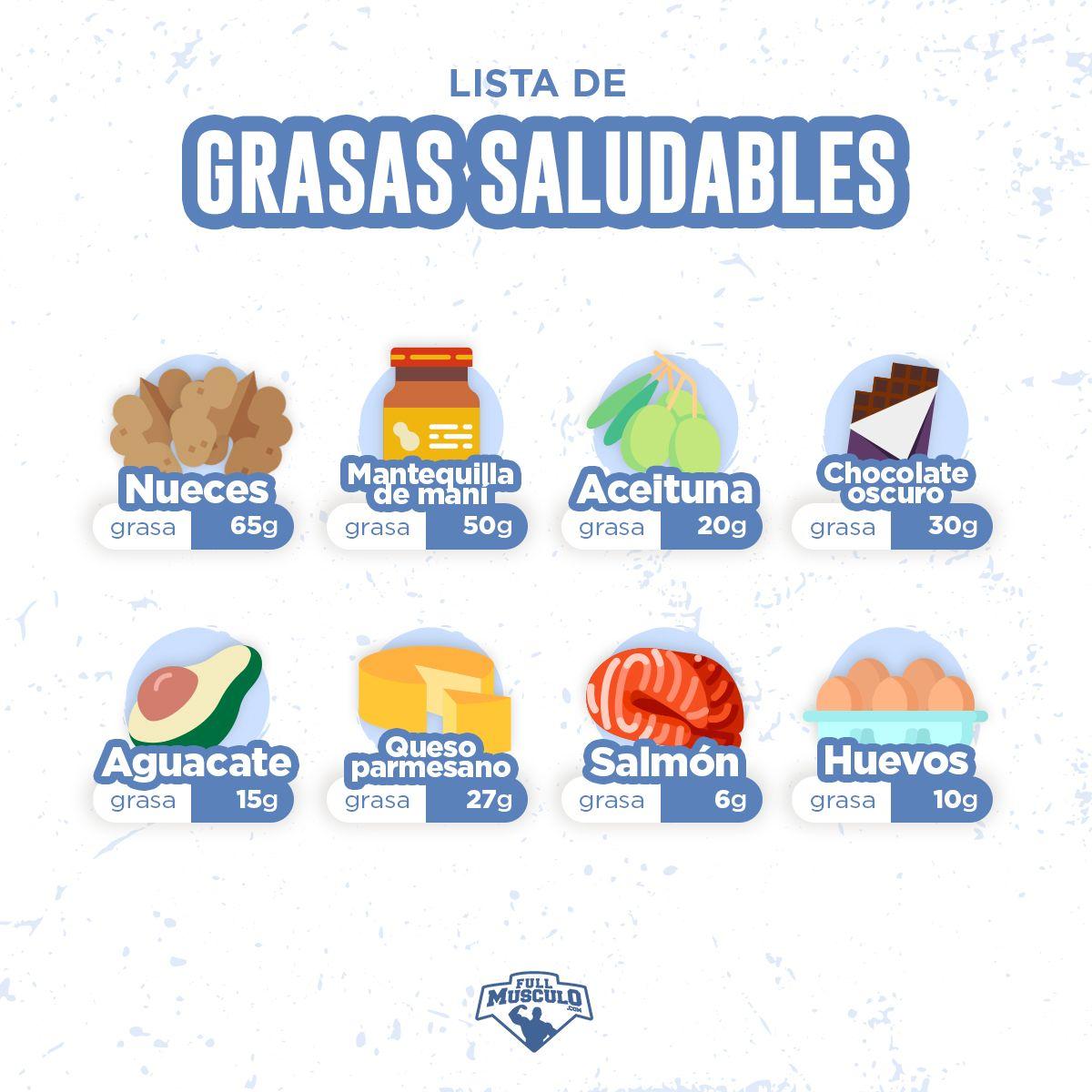 Resultado de imagen para listado de grasas saludables