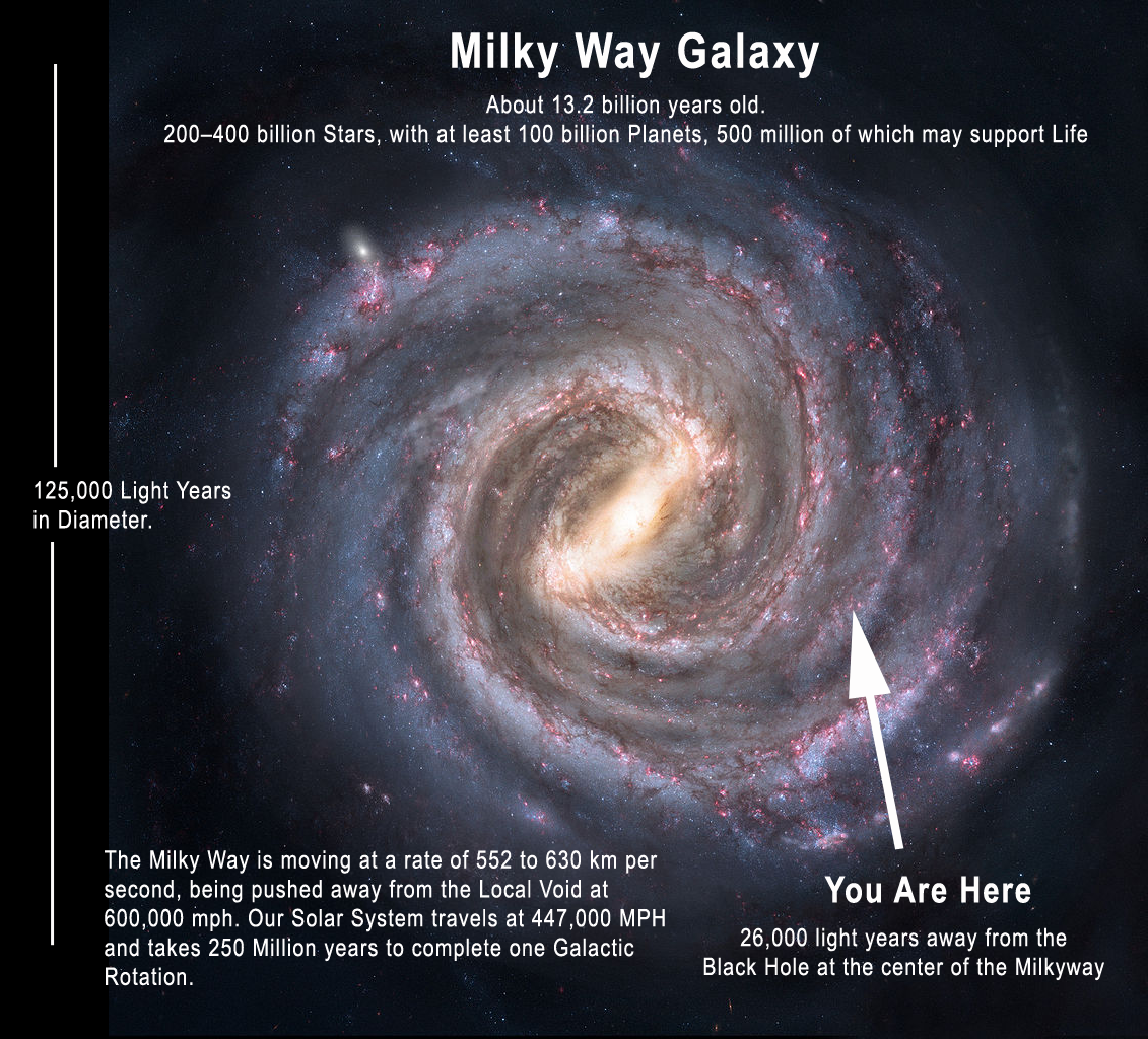 The Universe Cosmos Galaxies Space Black Holes Earth