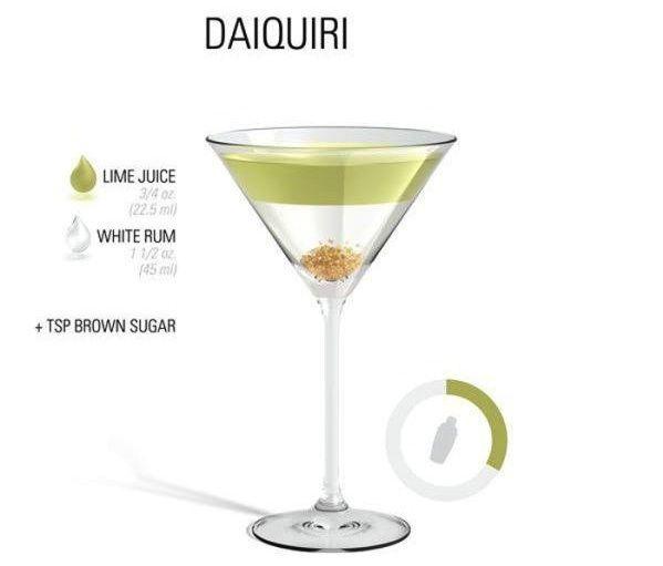 20 drinks pra voc beber antes de morrer daiquiri for Cocktail daiquiri