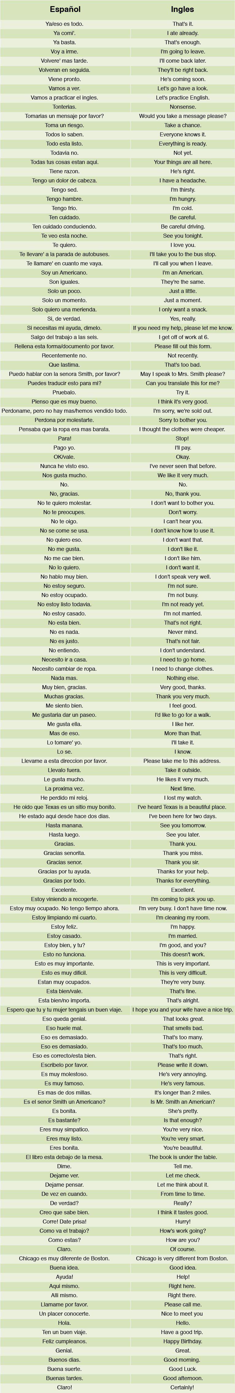 151 Frases Con Las Que Podrás Mantener Una Conversación En Inglés Conversaciones En Ingles Enseñando Español Vocabulario Ingles Español