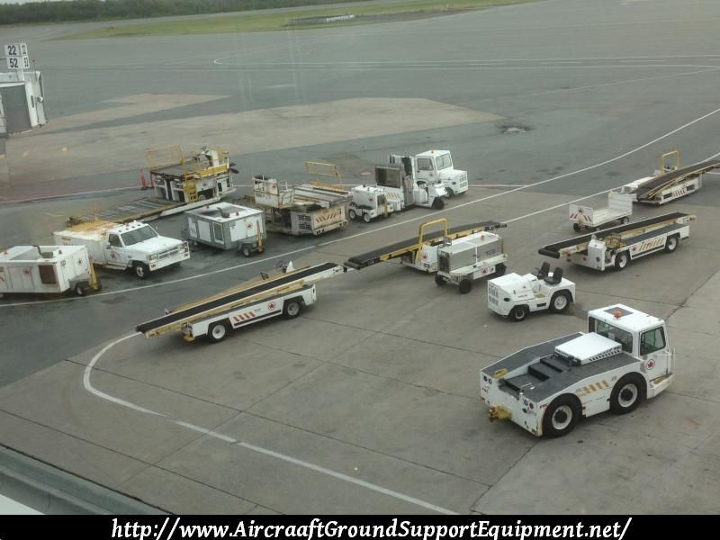 Most Used Ground Support Equipments | Plane tug | Ground