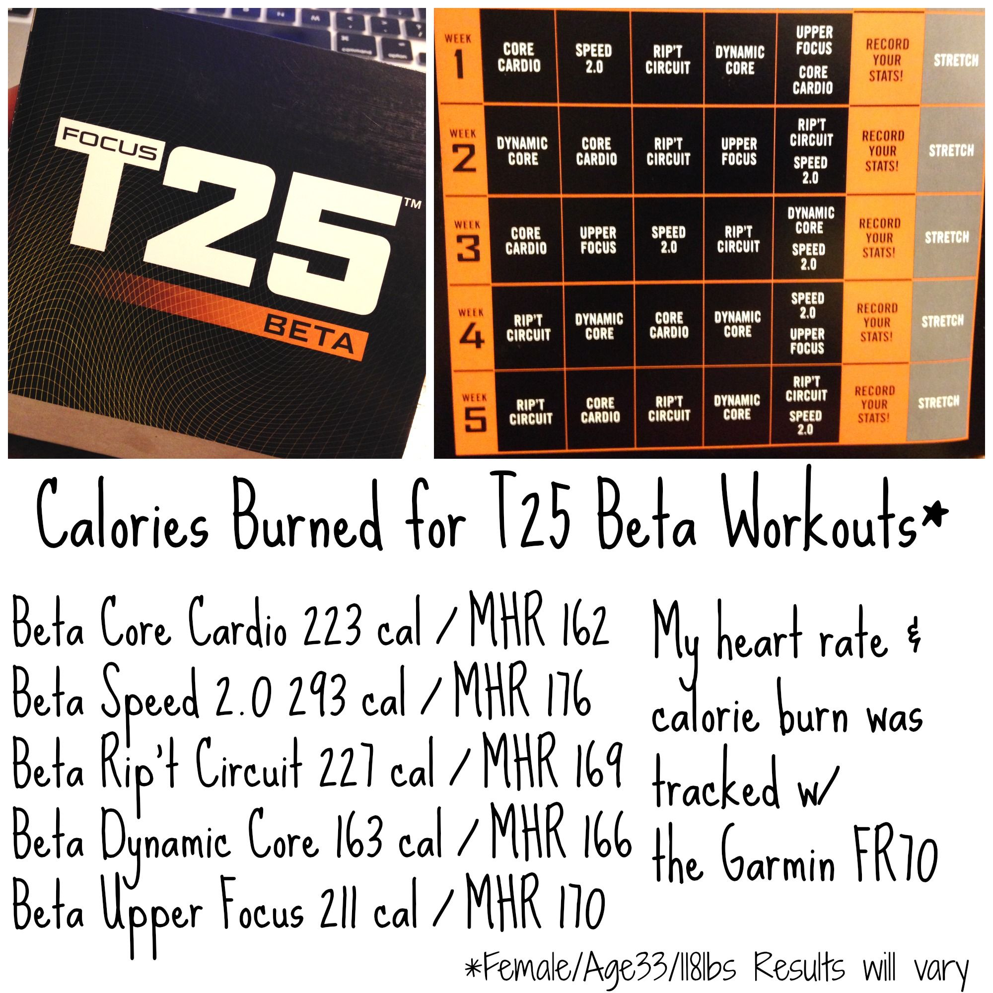 Here are the Calories burned for the Focus T25 Beta phase