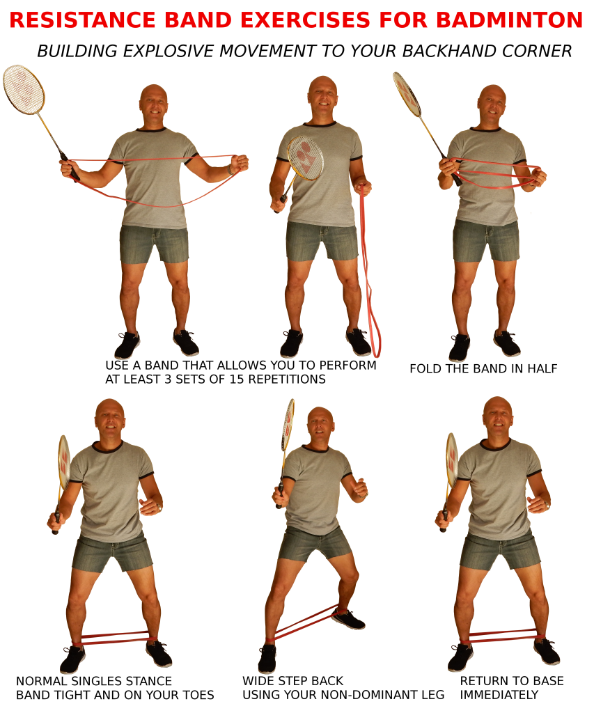 Cara Backhand Badminton : backhand, badminton, Learning, Sports, Games, Ideas, Badminton, Tips,, Badminton,