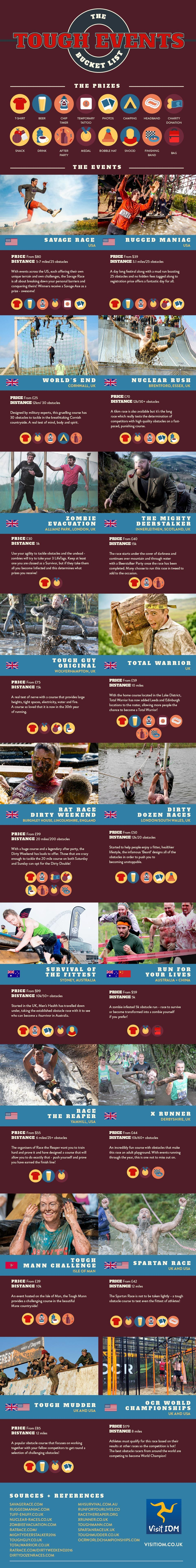 The Tough Events Bucket List #infographic