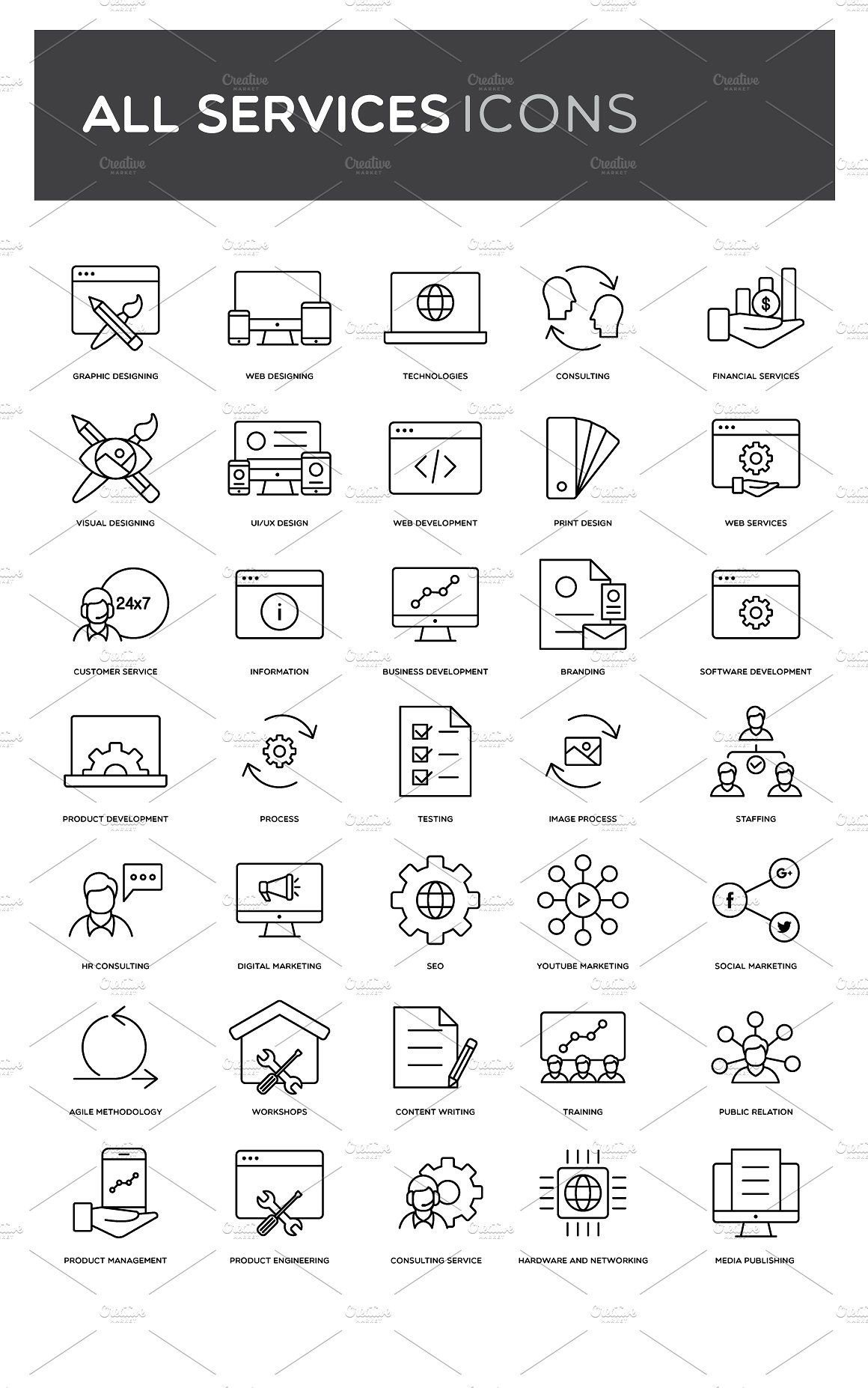 Most Essential Services Icons Web Development Software Icon Graphic Design Branding