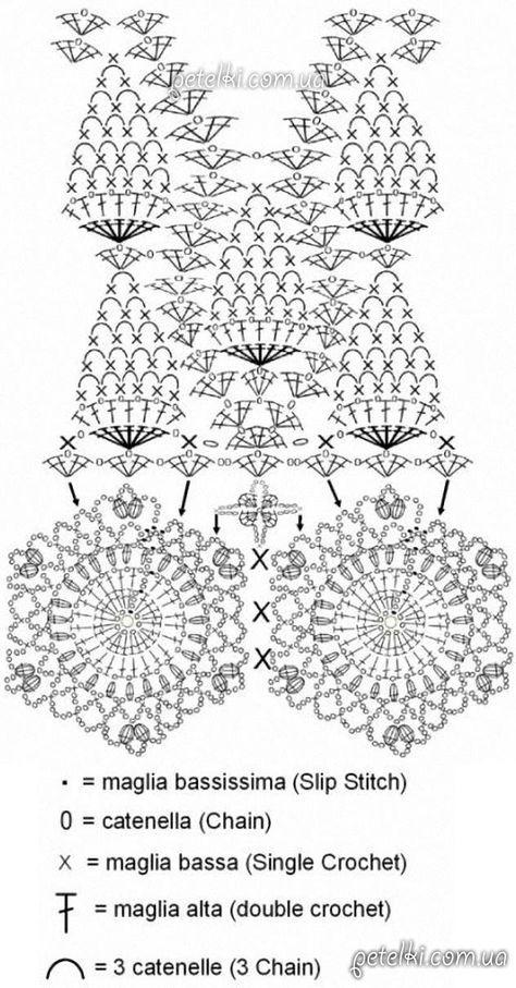 Patrón de short | Graficos crochet | Pinterest | Patrones, Blusas ...