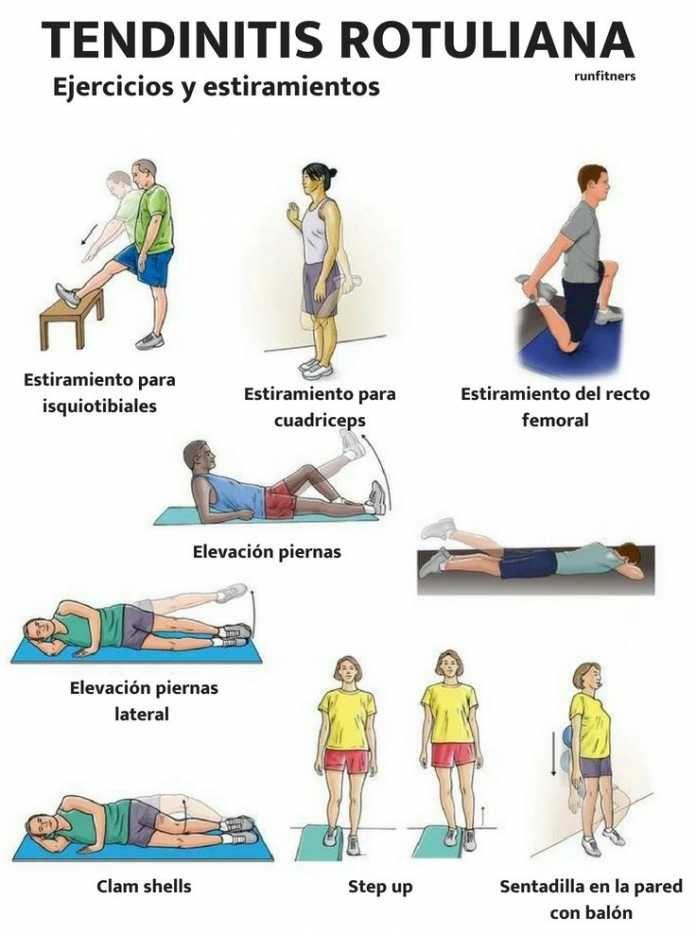 Tendinitis Rotuliana Ejercicios Y Estiramientos Tendinitis Rotuliana Ejercicios Para Tendinitis Tendinitis