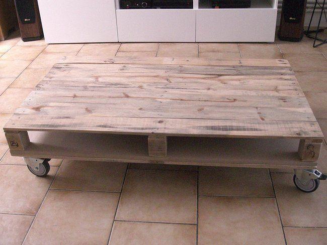 Comment Fabriquer Une Table Basse Avec Une Palette ?   Pallets And