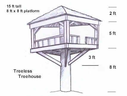 Free Treehouse Plans Outdoor Projects And Plans Including Tree Simple Tree House Tree House Kids Tree House Plans