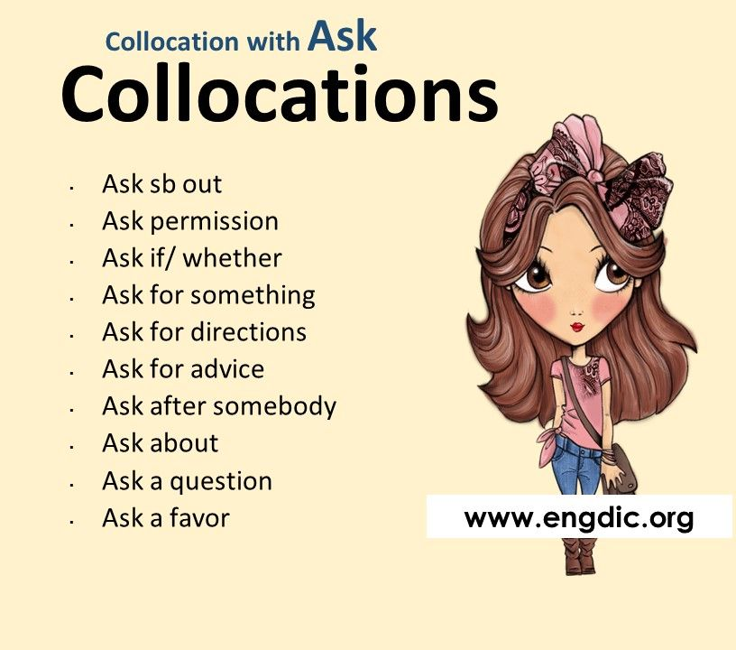 Ask Permission Important Collocations Different Words How To Plan This Or That Questions