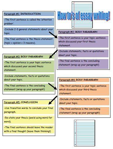 Essay Outline (FREE) | Education | Pinterest | Essay Writing ...