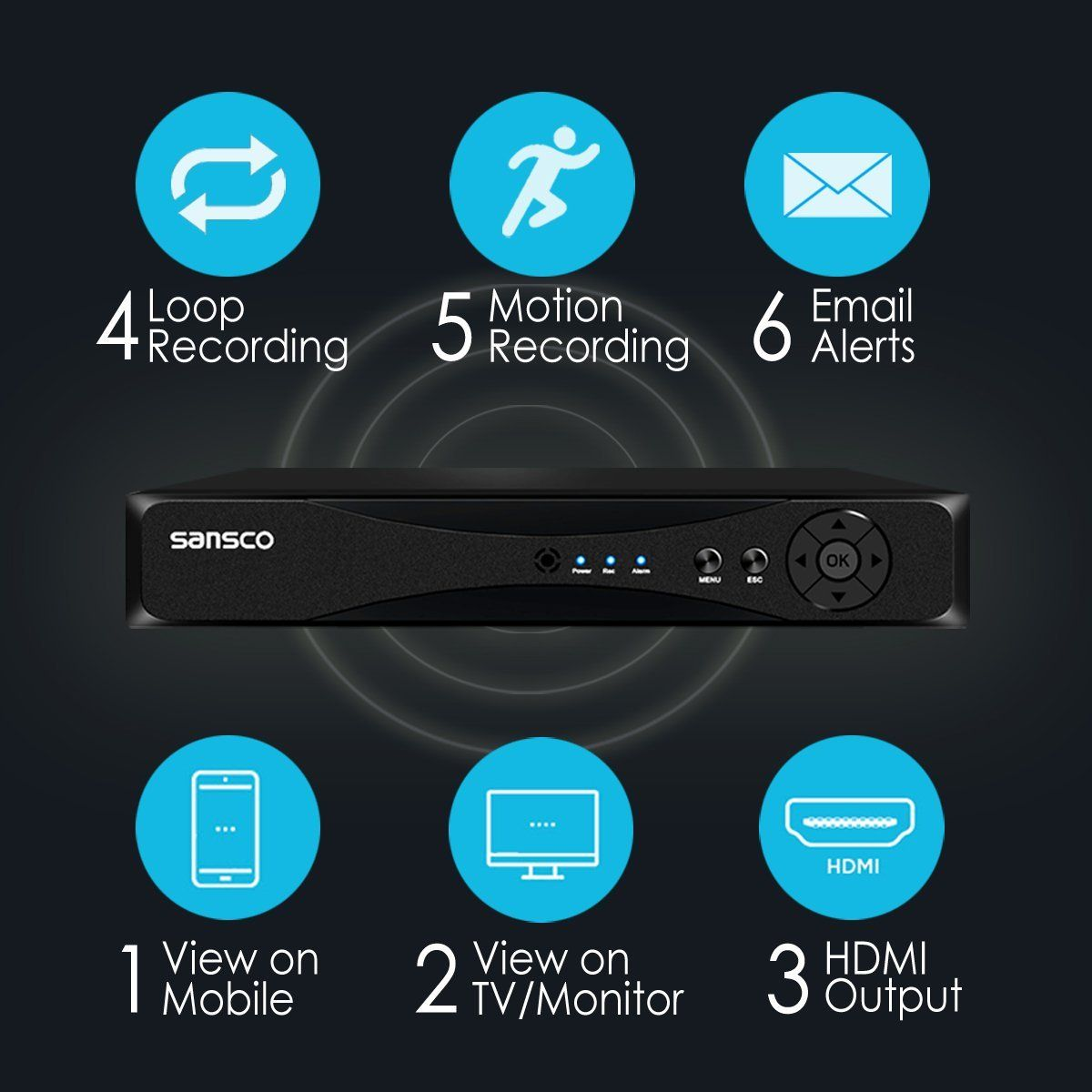 sansco s4d4c1t all in one smart cctv camera system pro. Black Bedroom Furniture Sets. Home Design Ideas