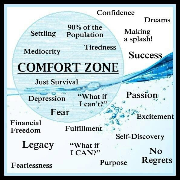 Live outside of your comfort zone :)