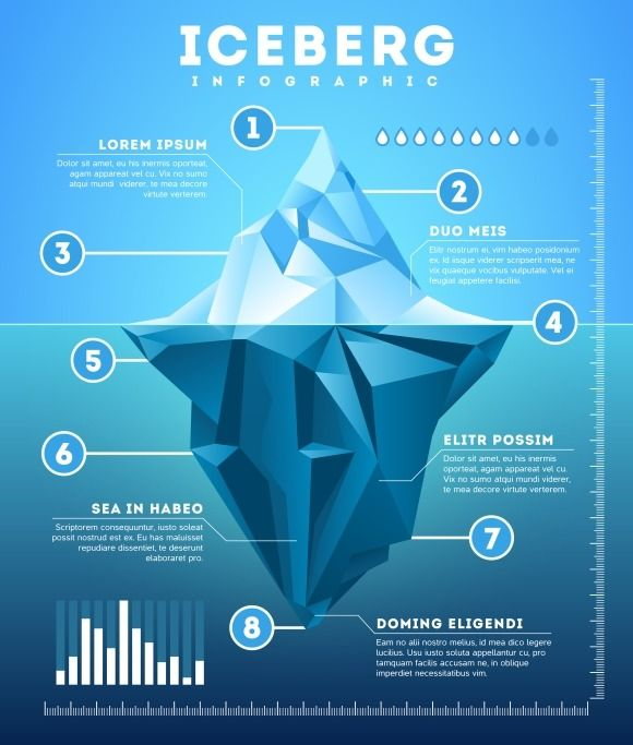 Vector Iceberg Infographic By @Graphicsauthor