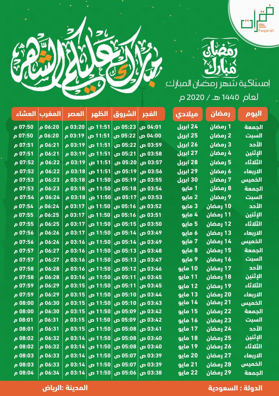 إمساكية شهر رمضان 2020 الرياض السعودية Periodic Table