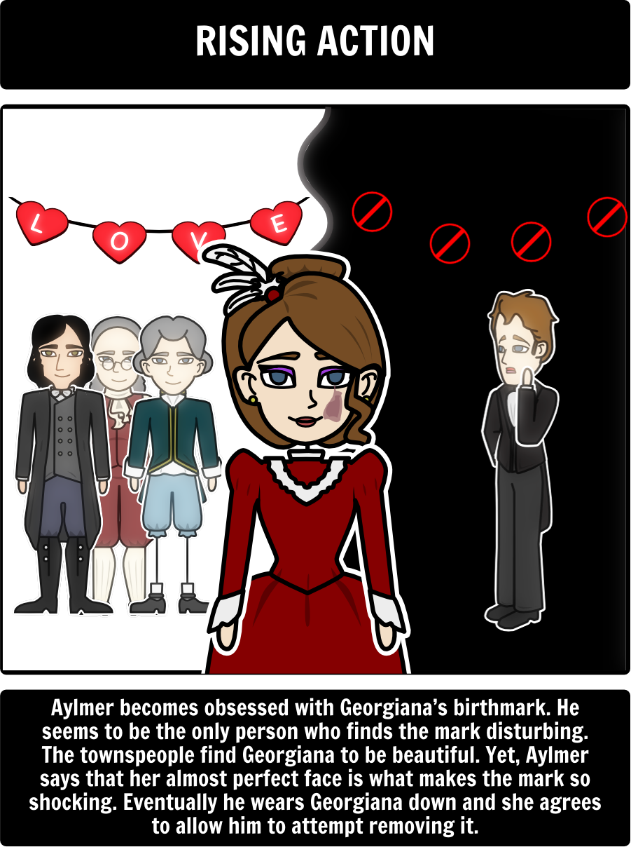 young goodman brown by nathaniel hawthorne summary in this develop greater greater understanding birthmark summary hawthorne summary eng 260 fiction wife s beauty story s rising reinforce major eng 275